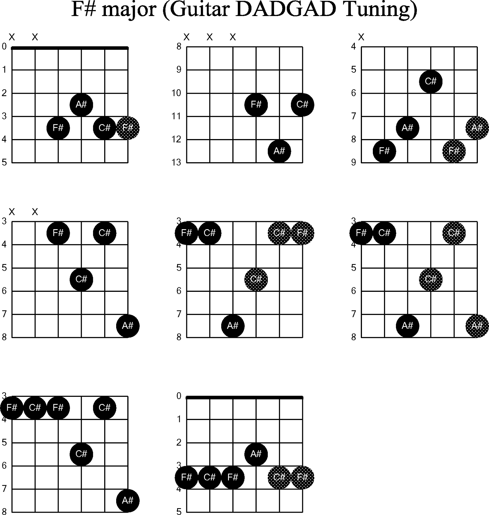 Guitar Chords Guide Sheets Activity Shelter Chart 2016
