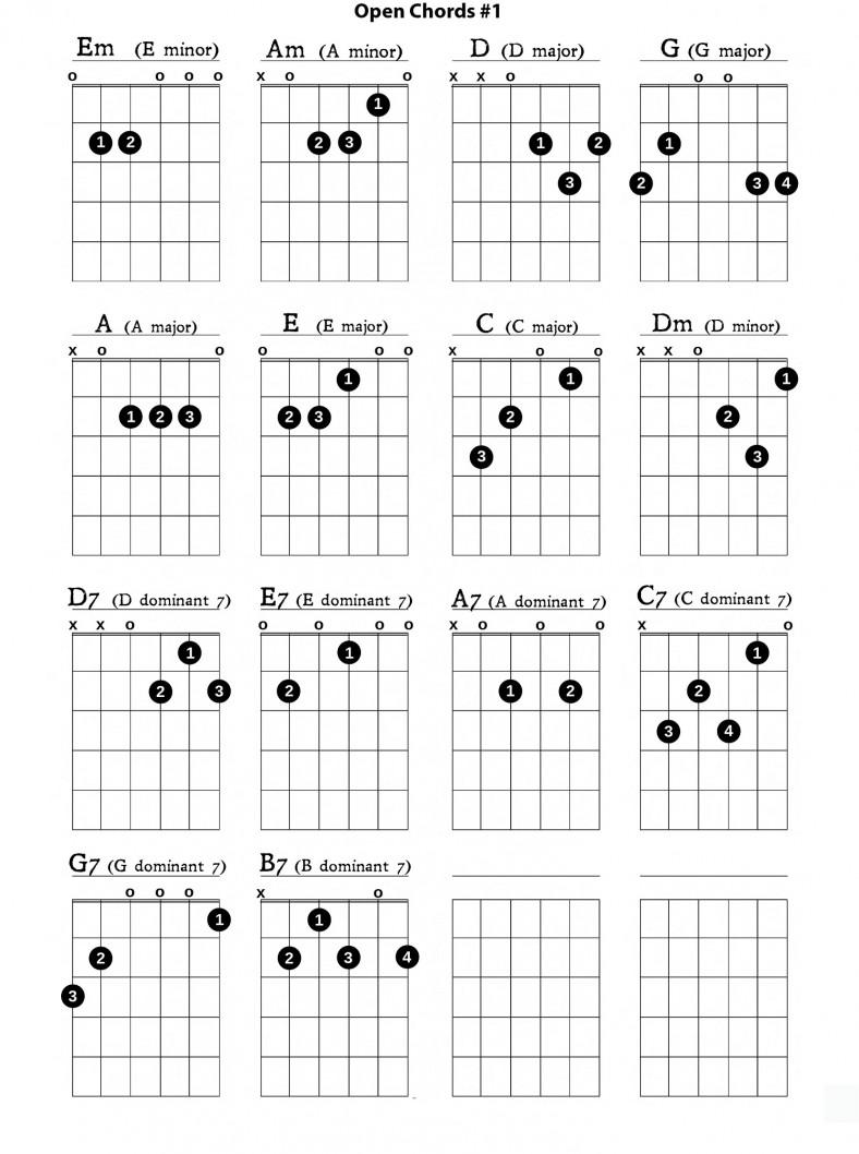 guitar chords free