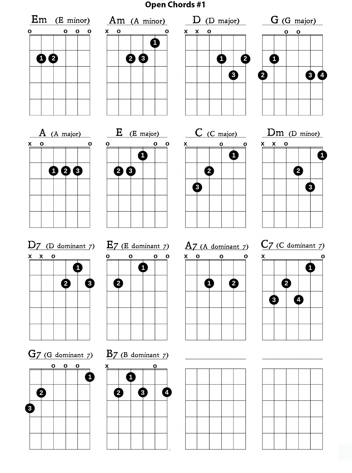 It's just a graphic of Selective Printable Guitar Chords