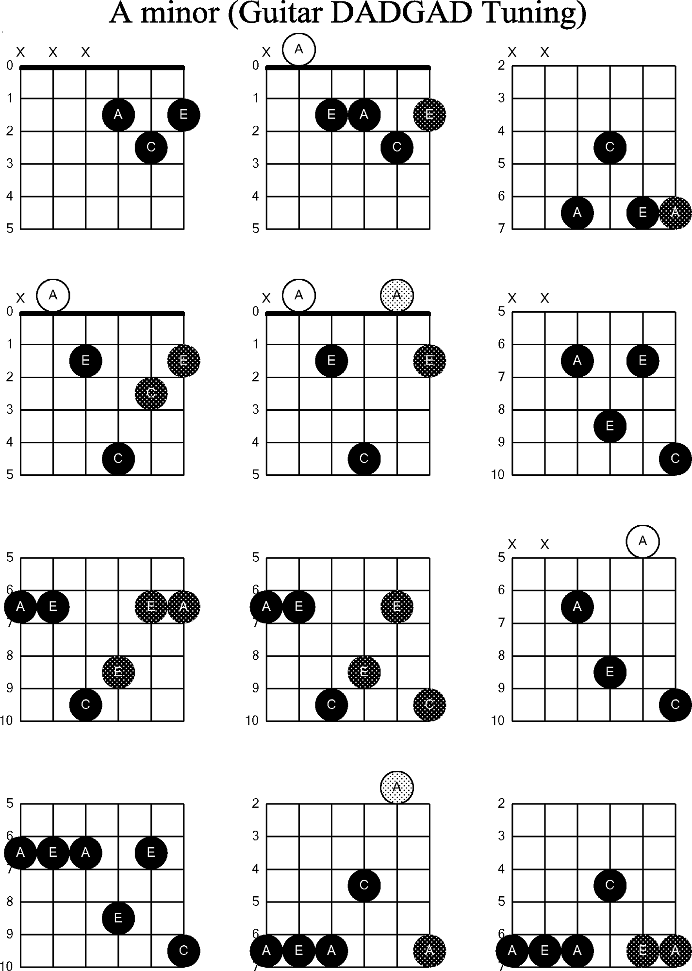 Guitar Chords Guide Sheets : Activity Shelter