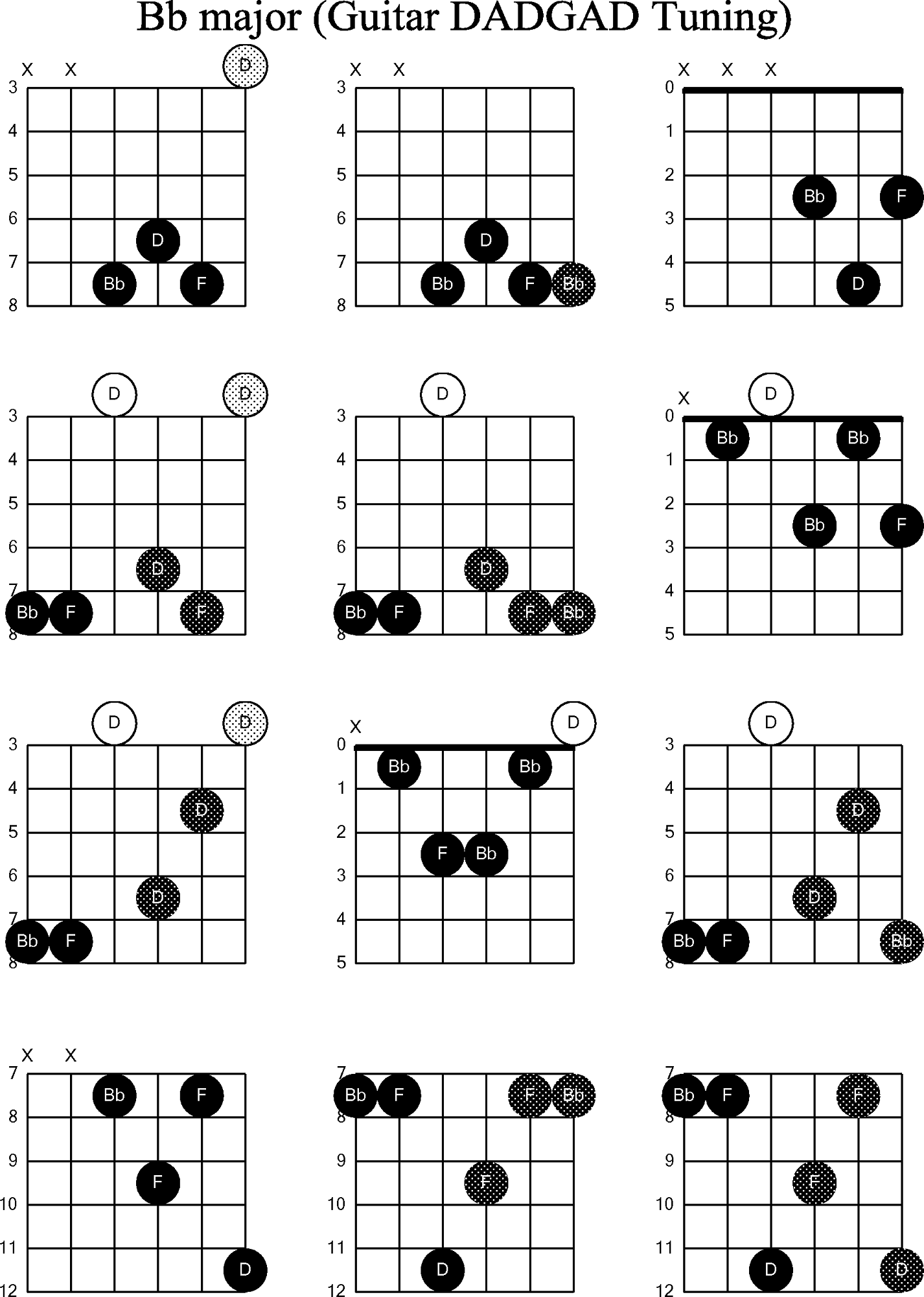 guitar chords music
