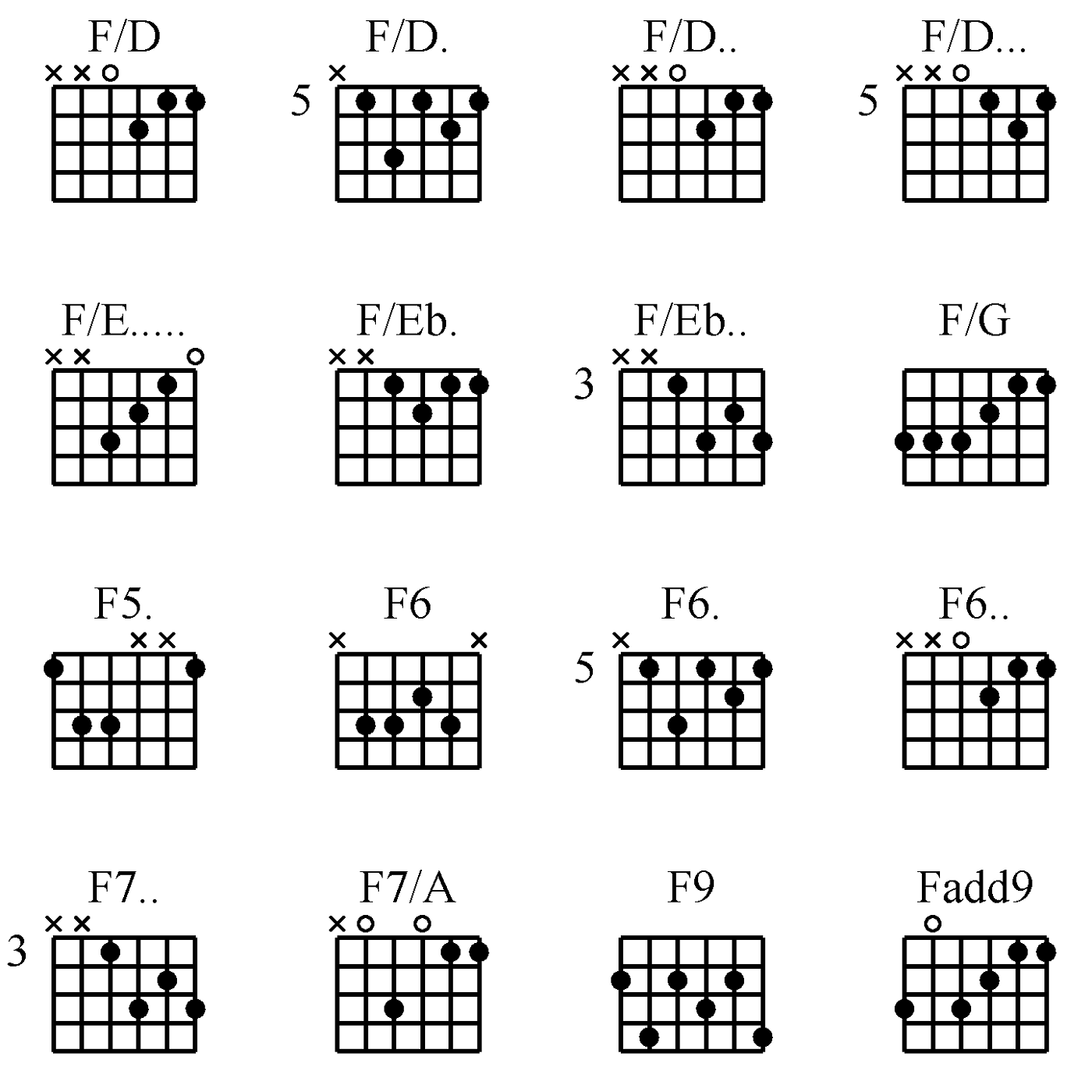 guitar chords simple