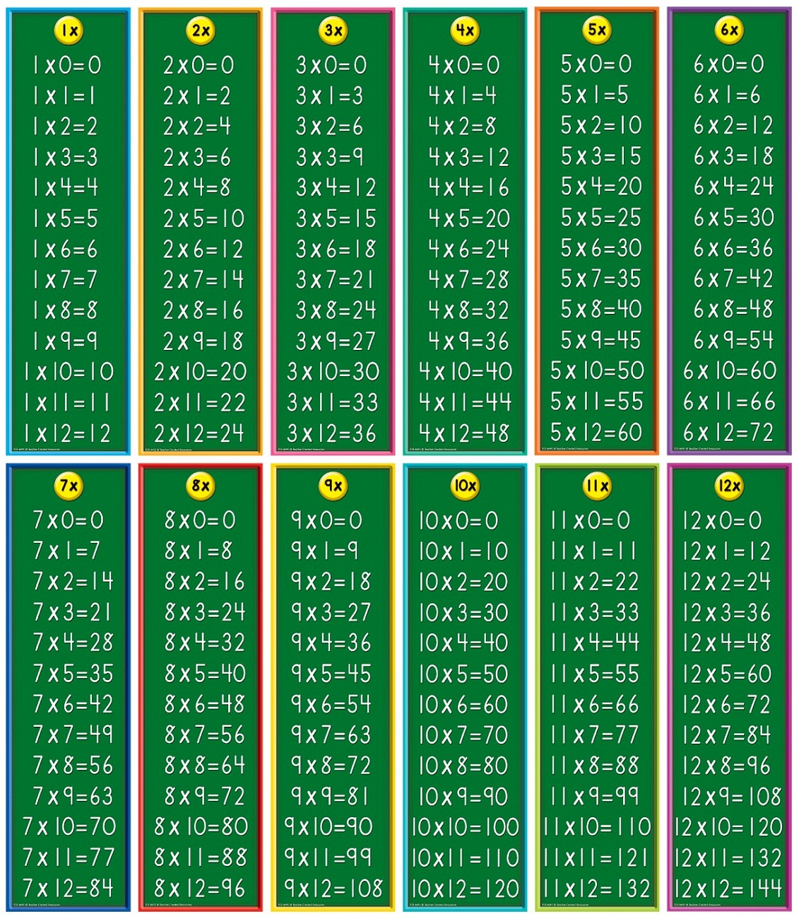 large multiplication table green
