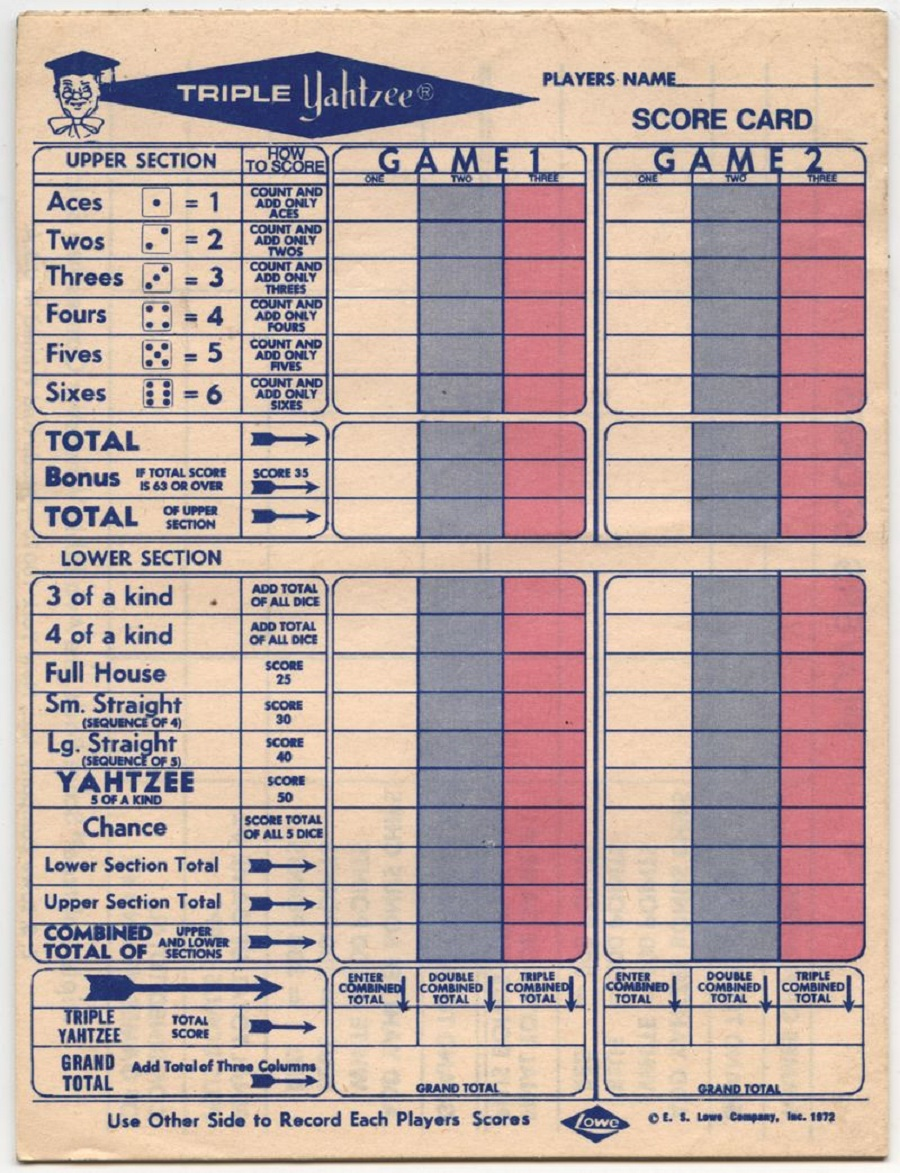 Yahtzee Score Sheets Templates