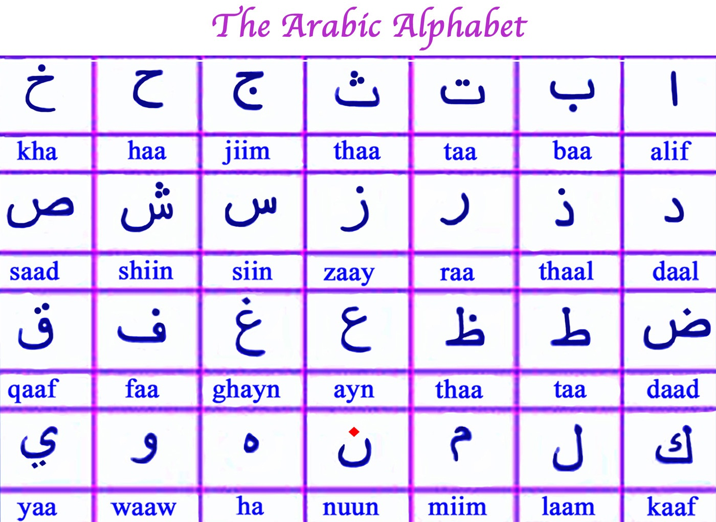 Learn how to write arabic alphabet
