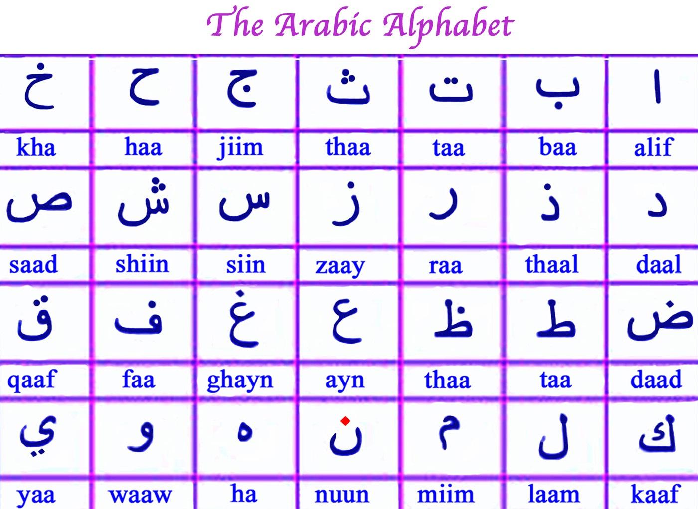 arabic alphabet 2016