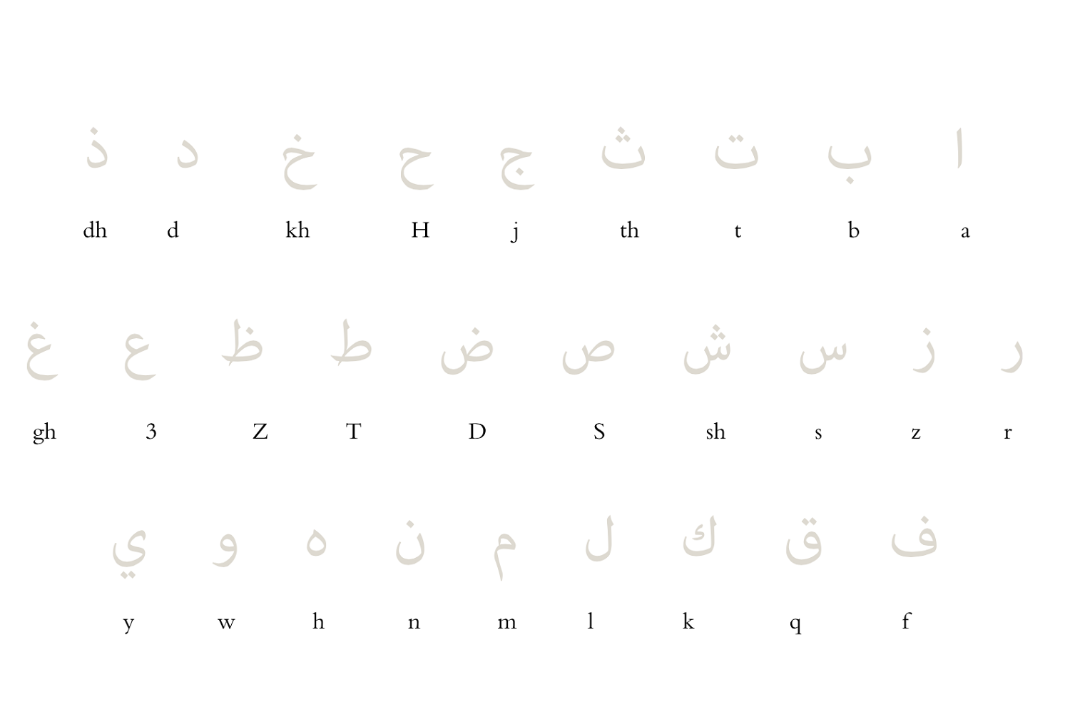 arabic alphabet worksheets practice