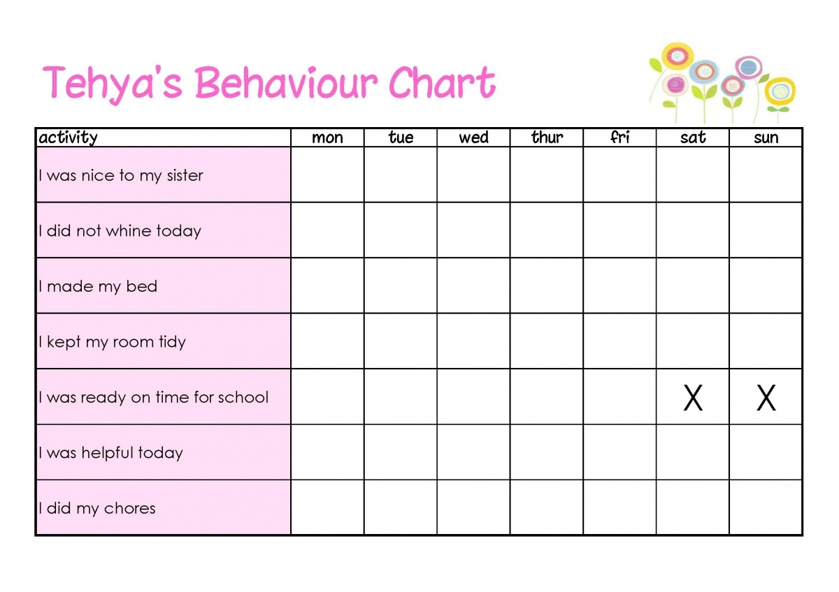 behaviour charts simple