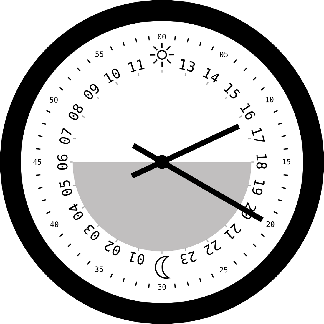Clock Face Printable Activity Shelter