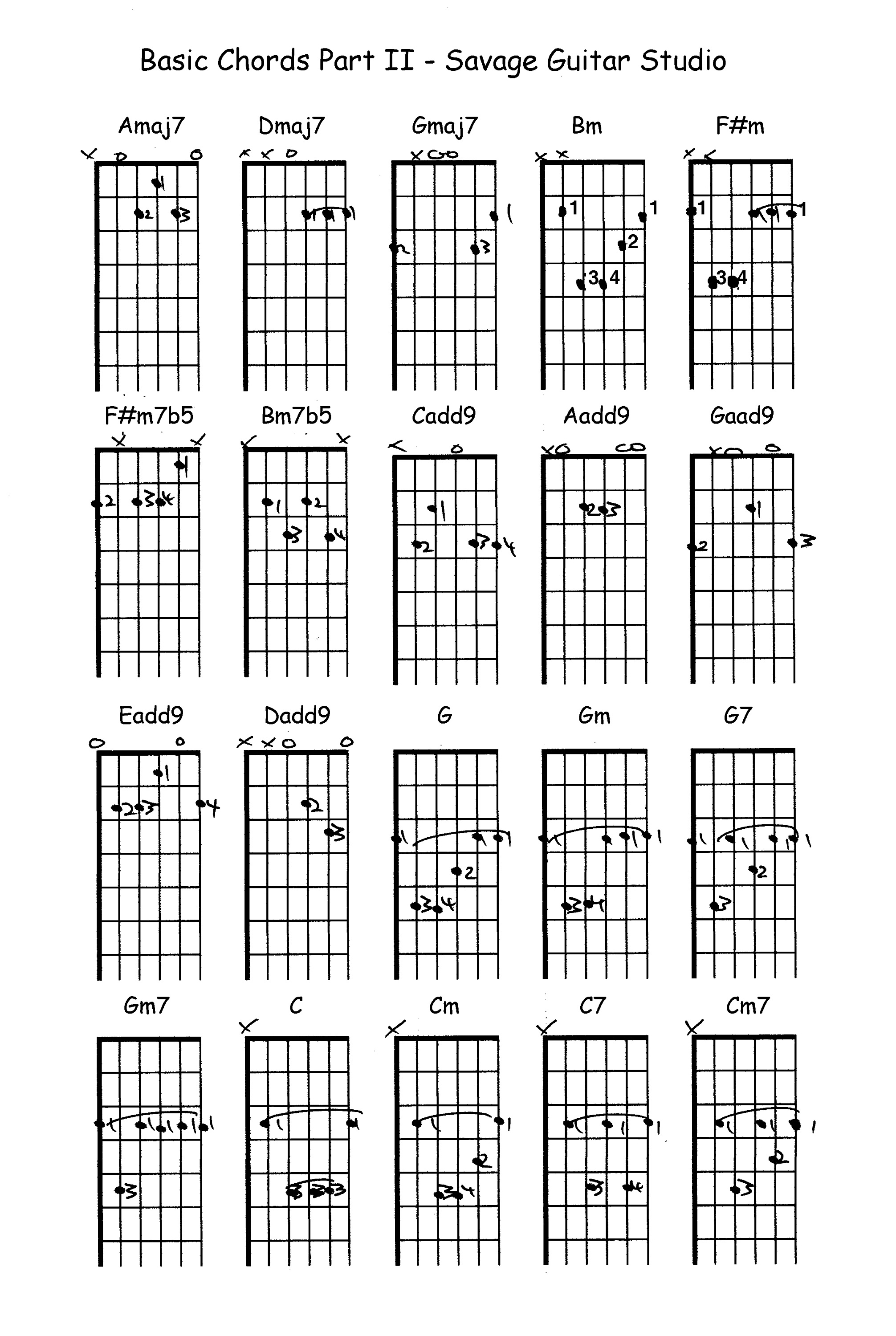Guitar Cjords Charts Printable Activity Shelter