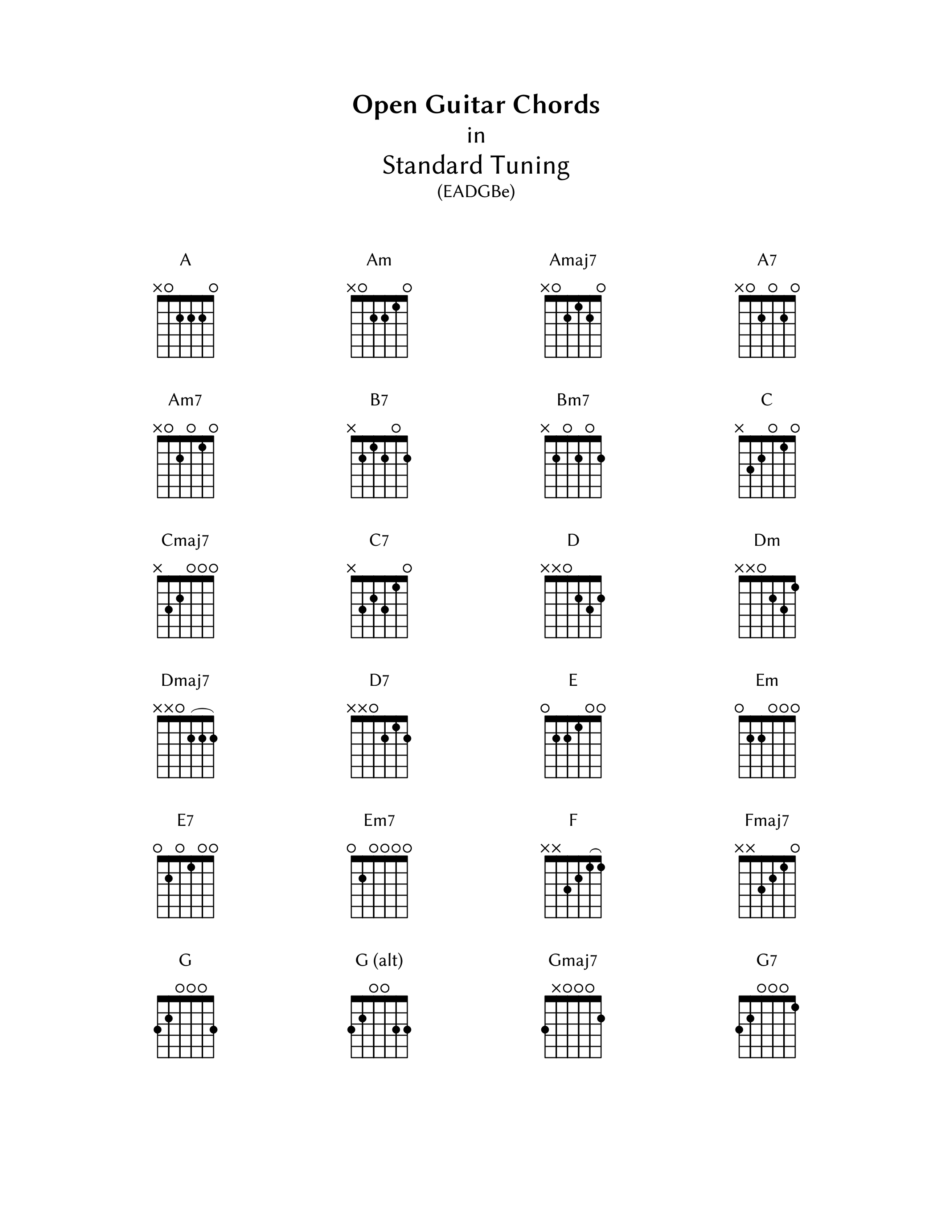 guitar chords chart simple