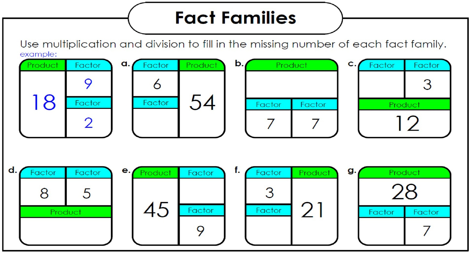 Fact family worksheets multiplication and division cbrp – Fact Family Worksheets Multiplication and Division