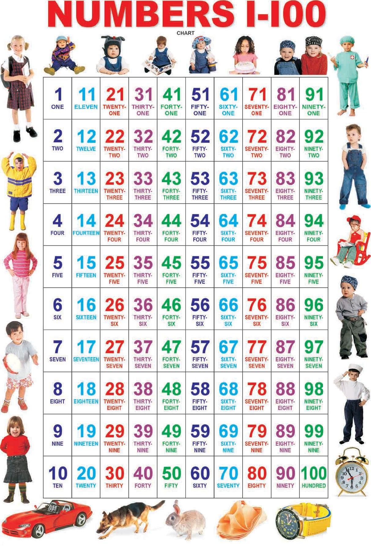 number sheet 1-100 for kids