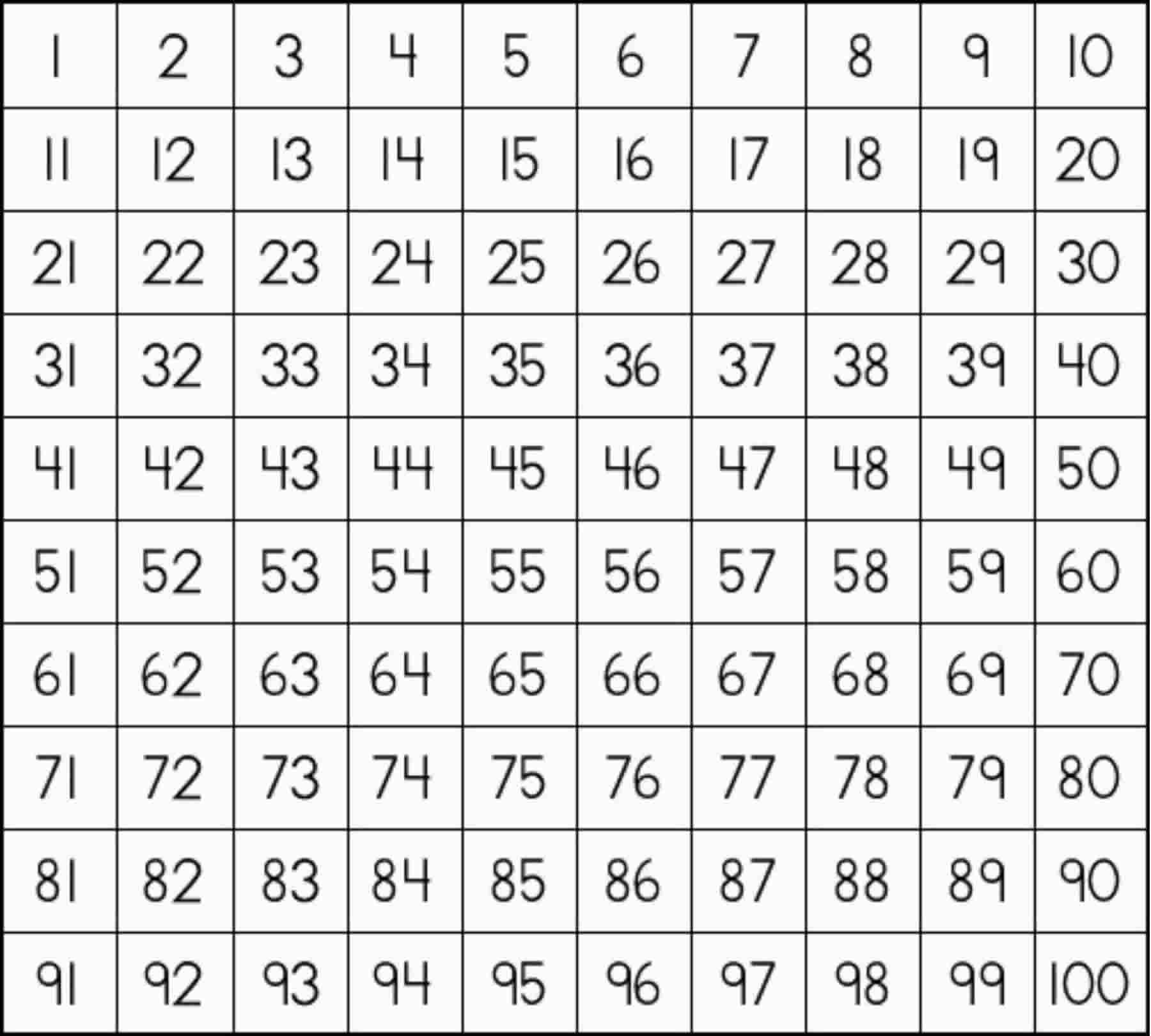 image relating to Printable Numbers 1 100 called Selection Sheet 1-100 towards Print Sport Shelter