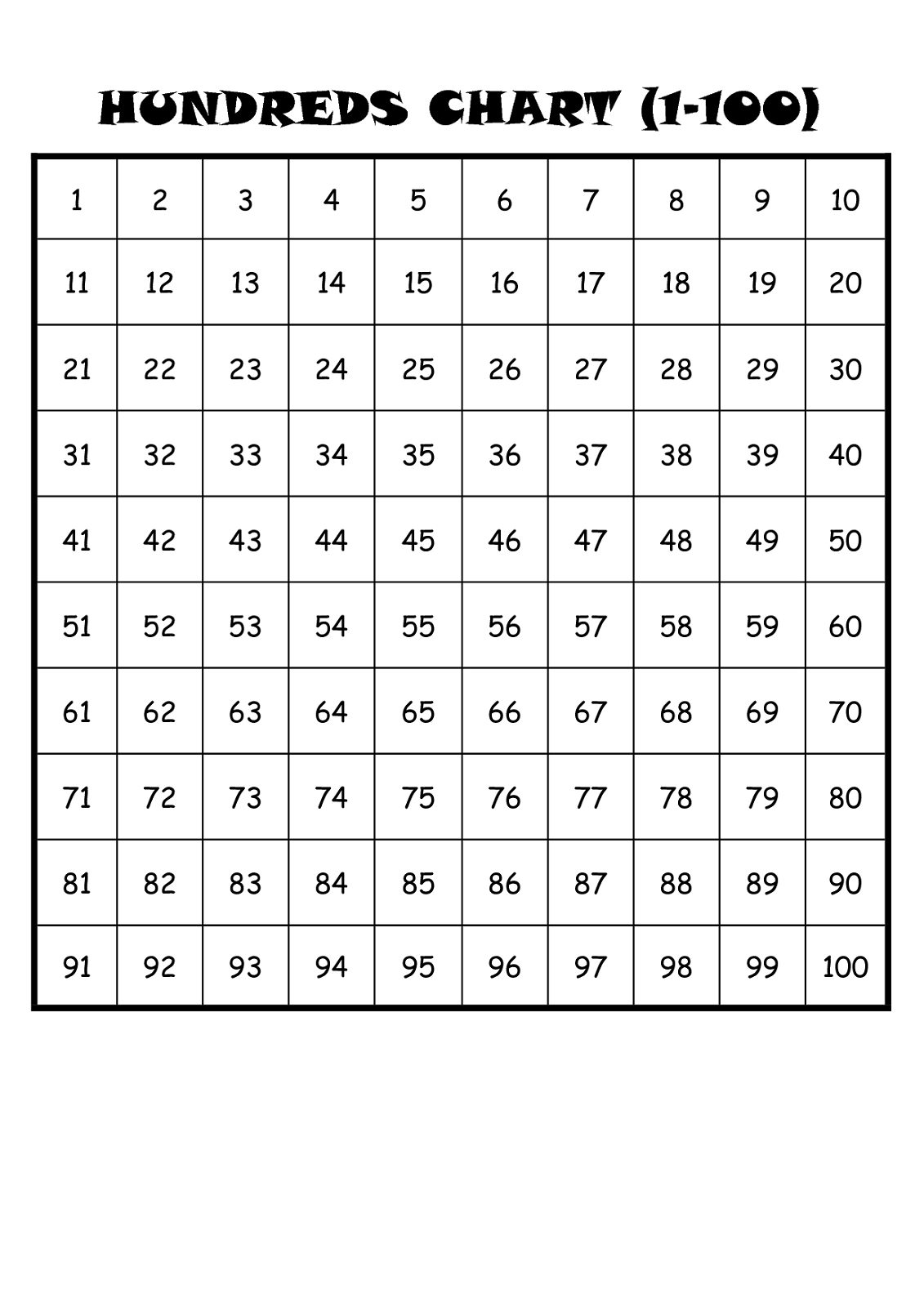 Number Sheet 1-100 to Print | Activity Shelter