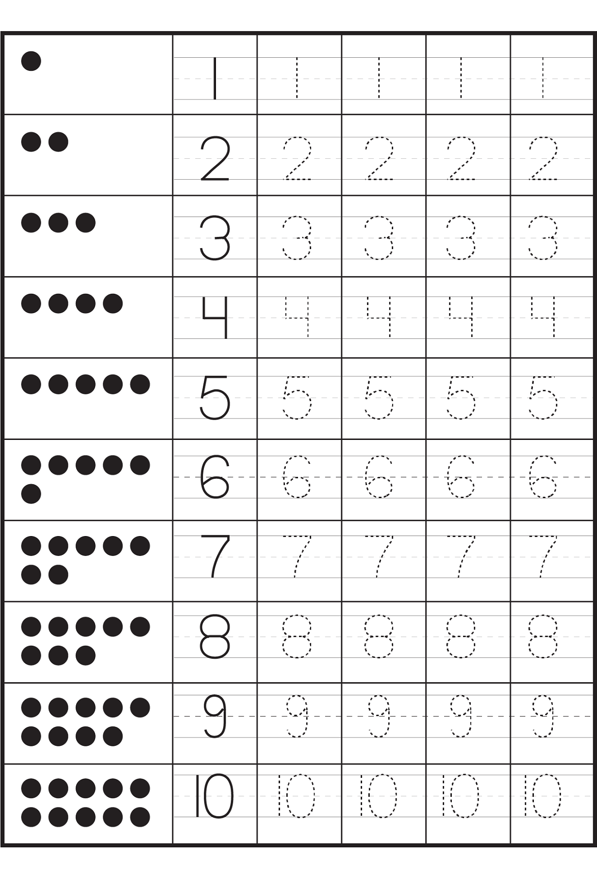 Number Worksheets for Children – Practice Writing Numbers Worksheets