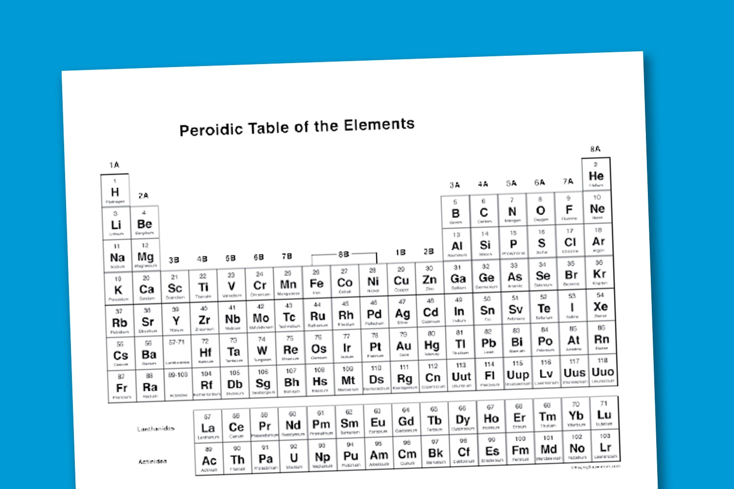 printable periodic table 2016