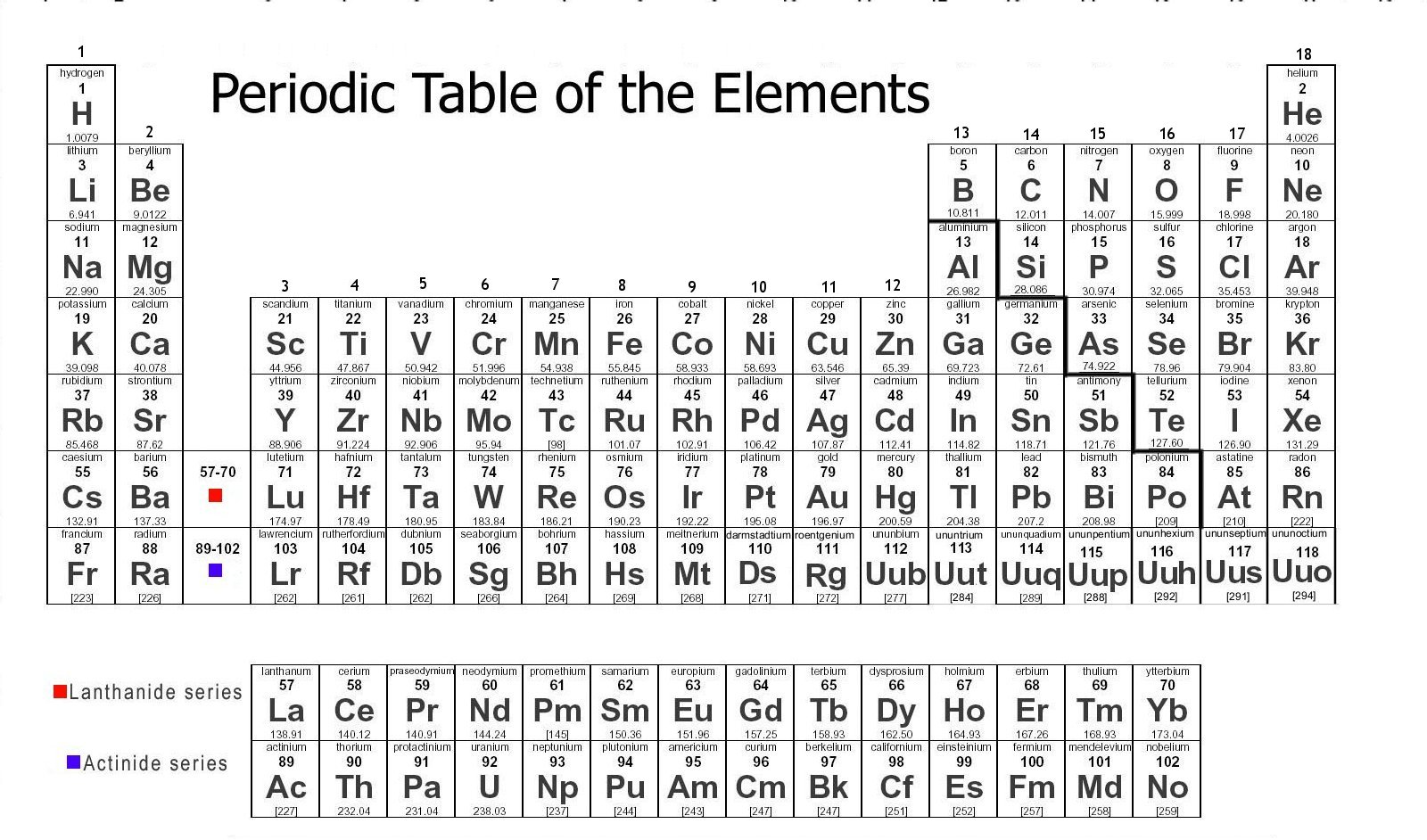 printable periodic table clasic