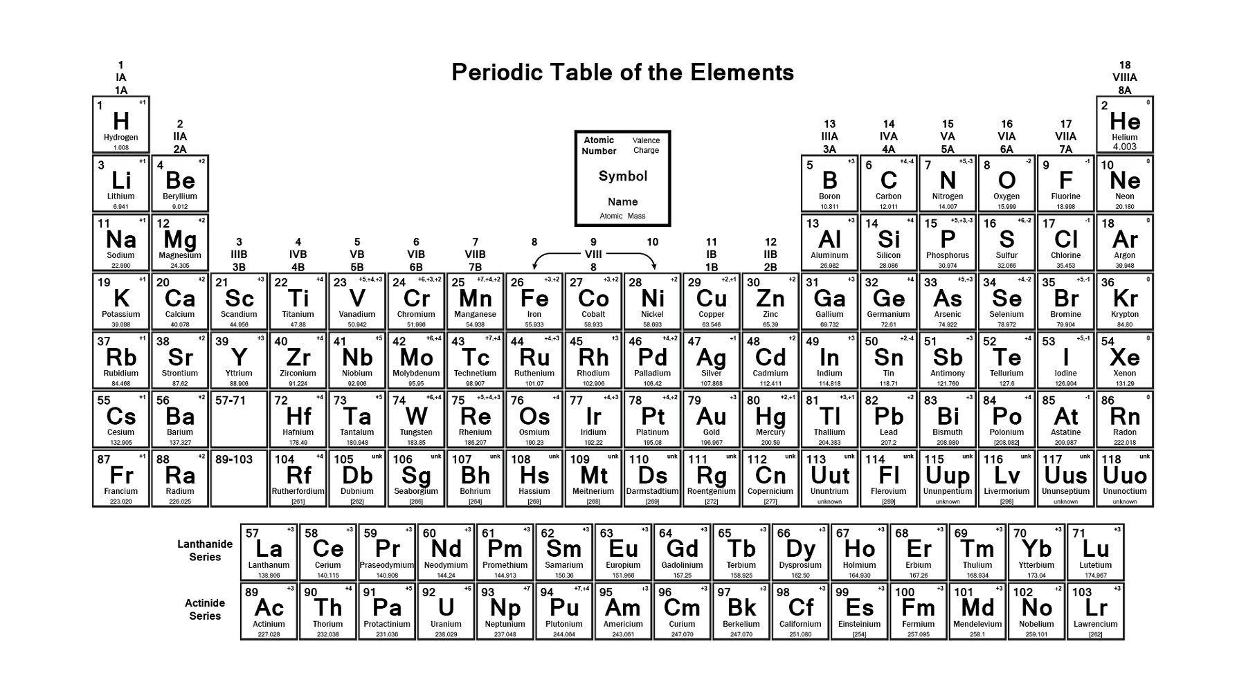 printable periodic table for school