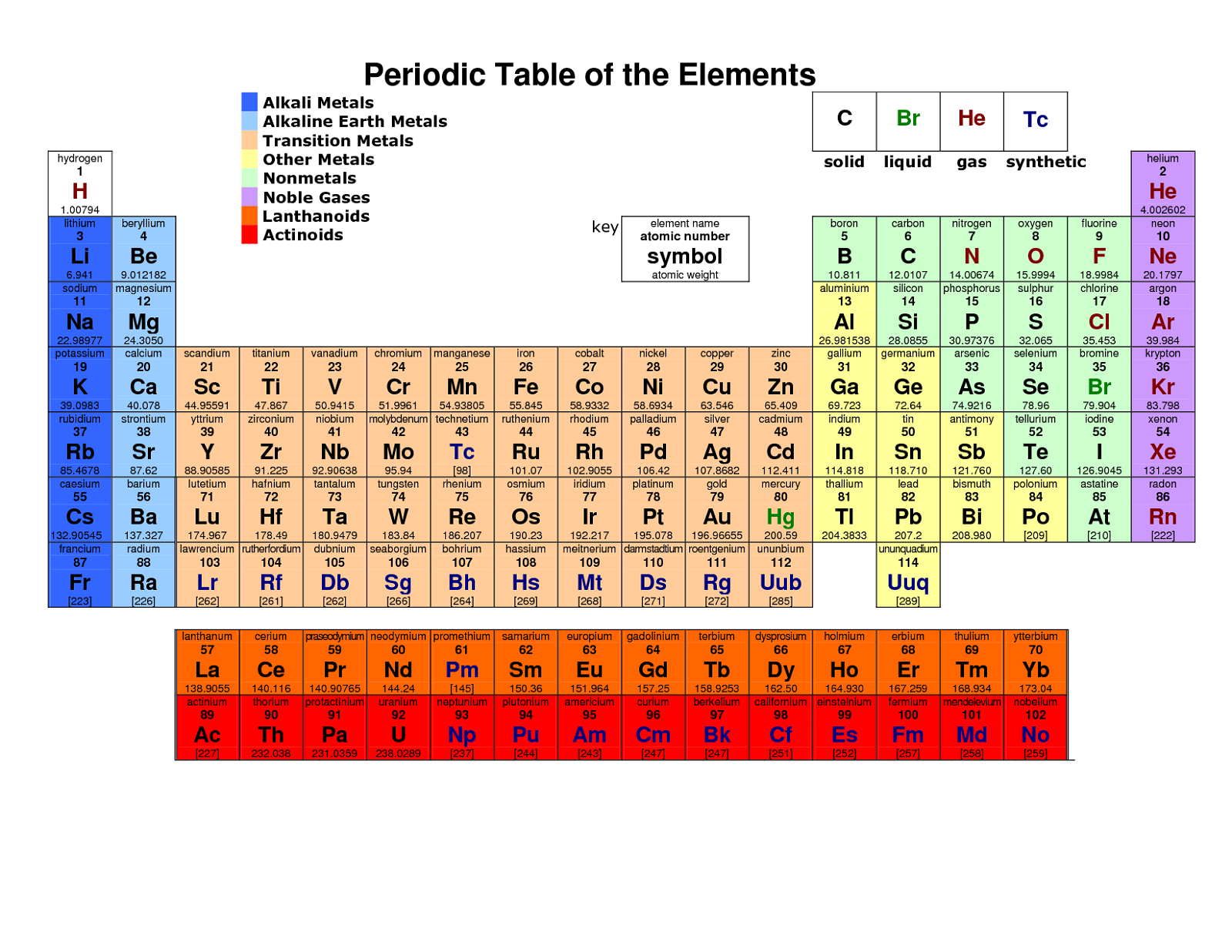 This is an image of Hilaire Periodic Table Printable Free