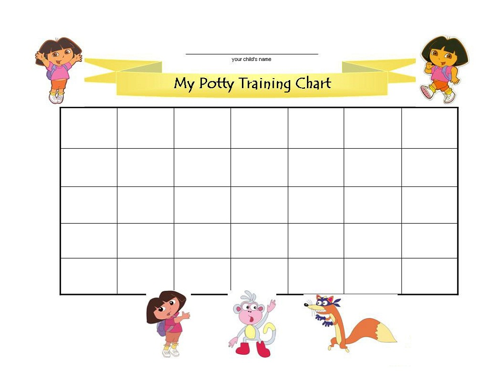 printable potty chart dora