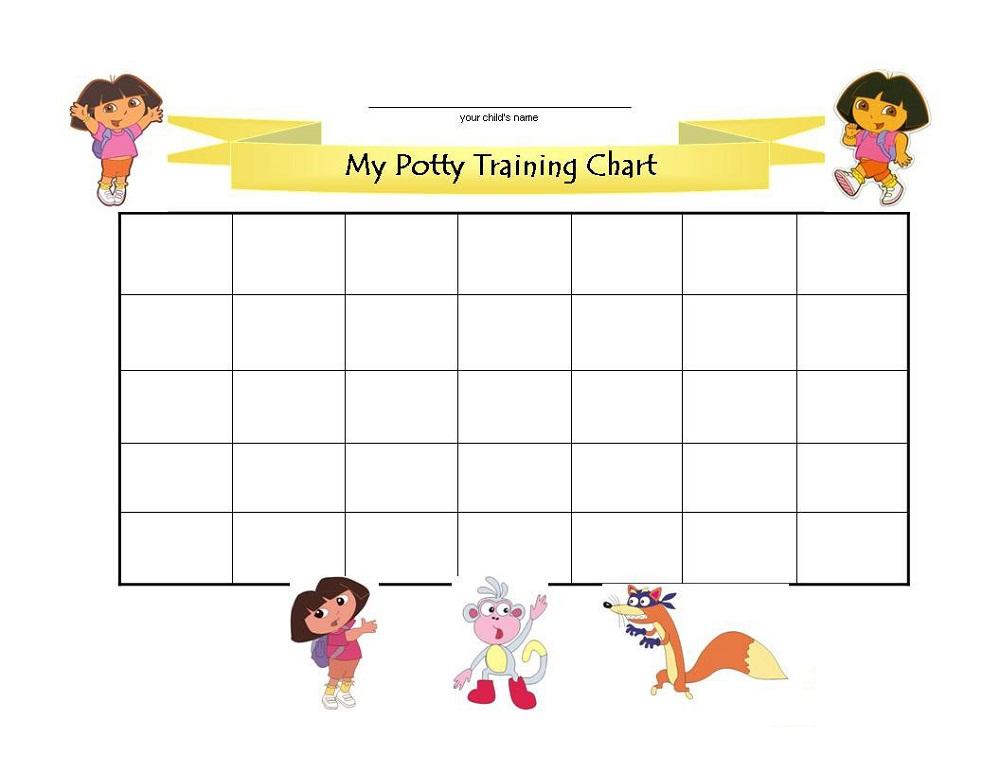 printable potty chart dora