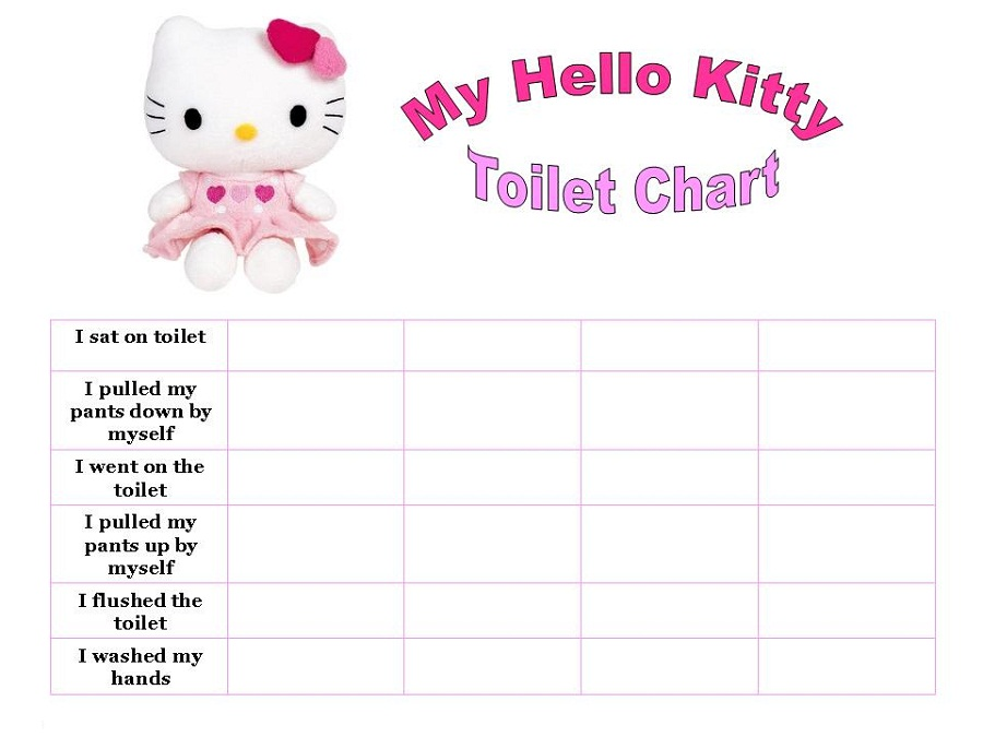 printable potty chart hello kitty