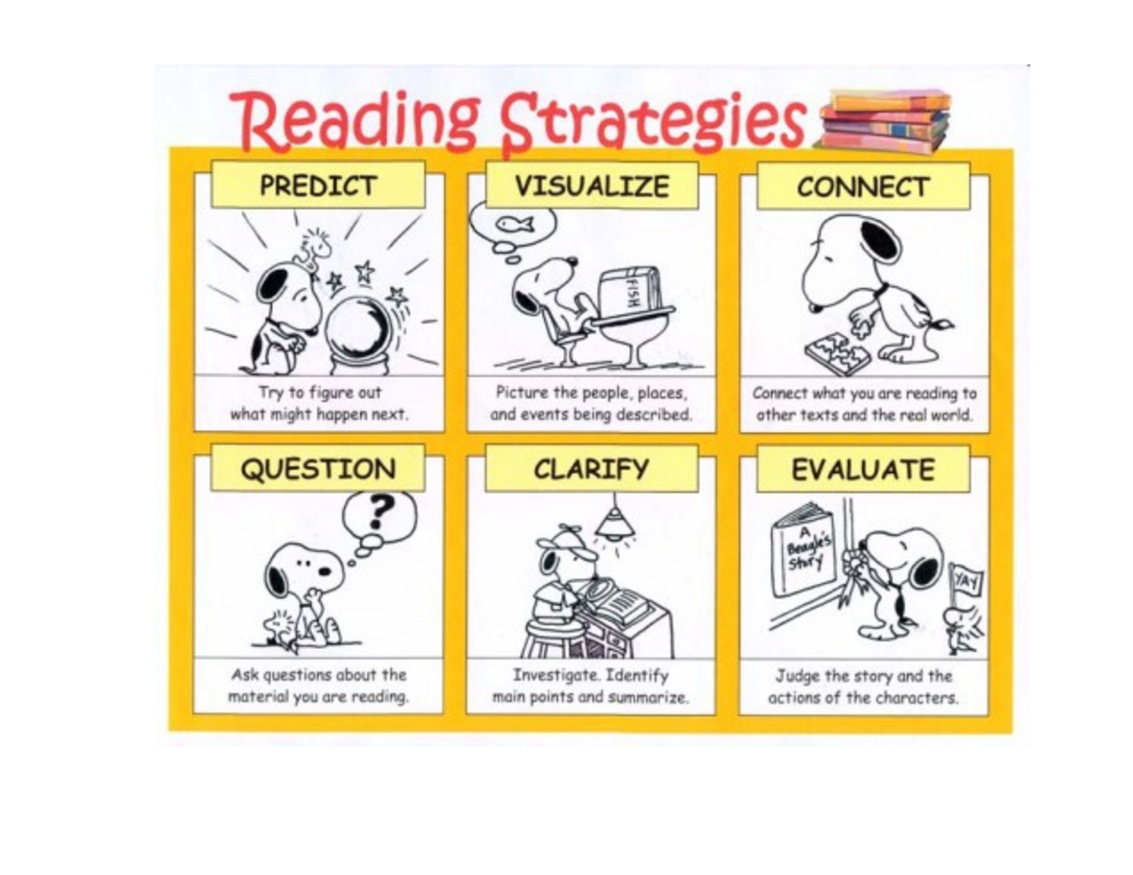 reading strategies new