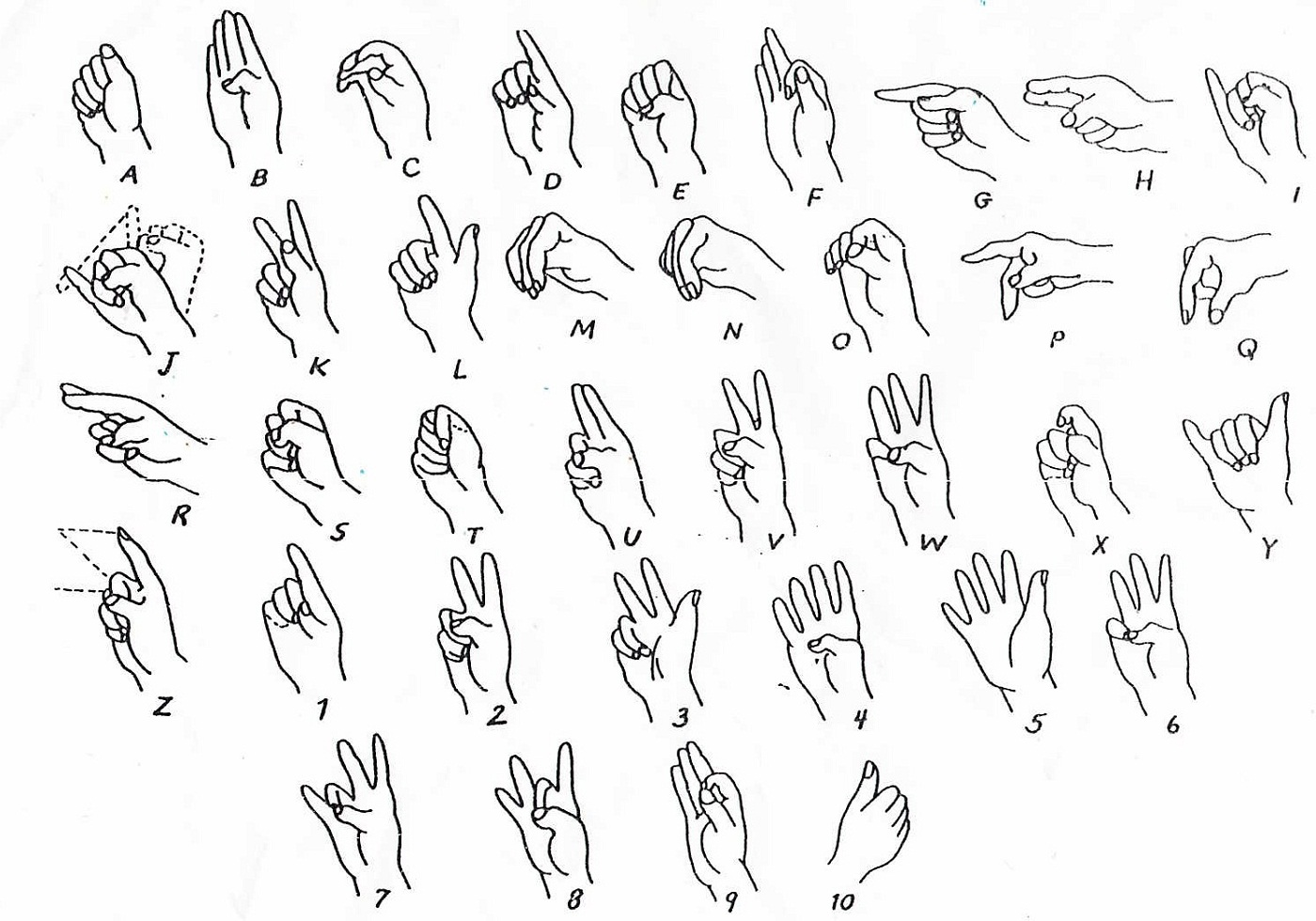 sign Language images 2016