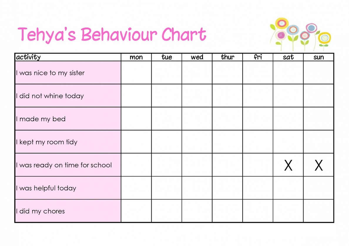 Printable behavior charts activity shelter for Behavior charts for preschoolers template