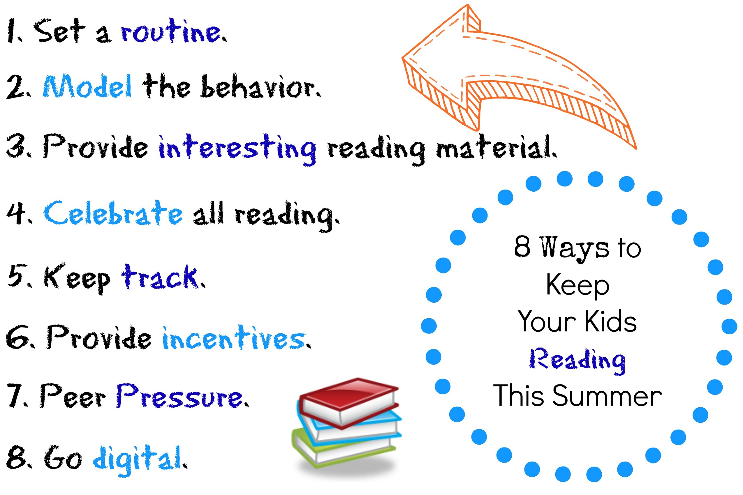 reading strategies for kids with mom