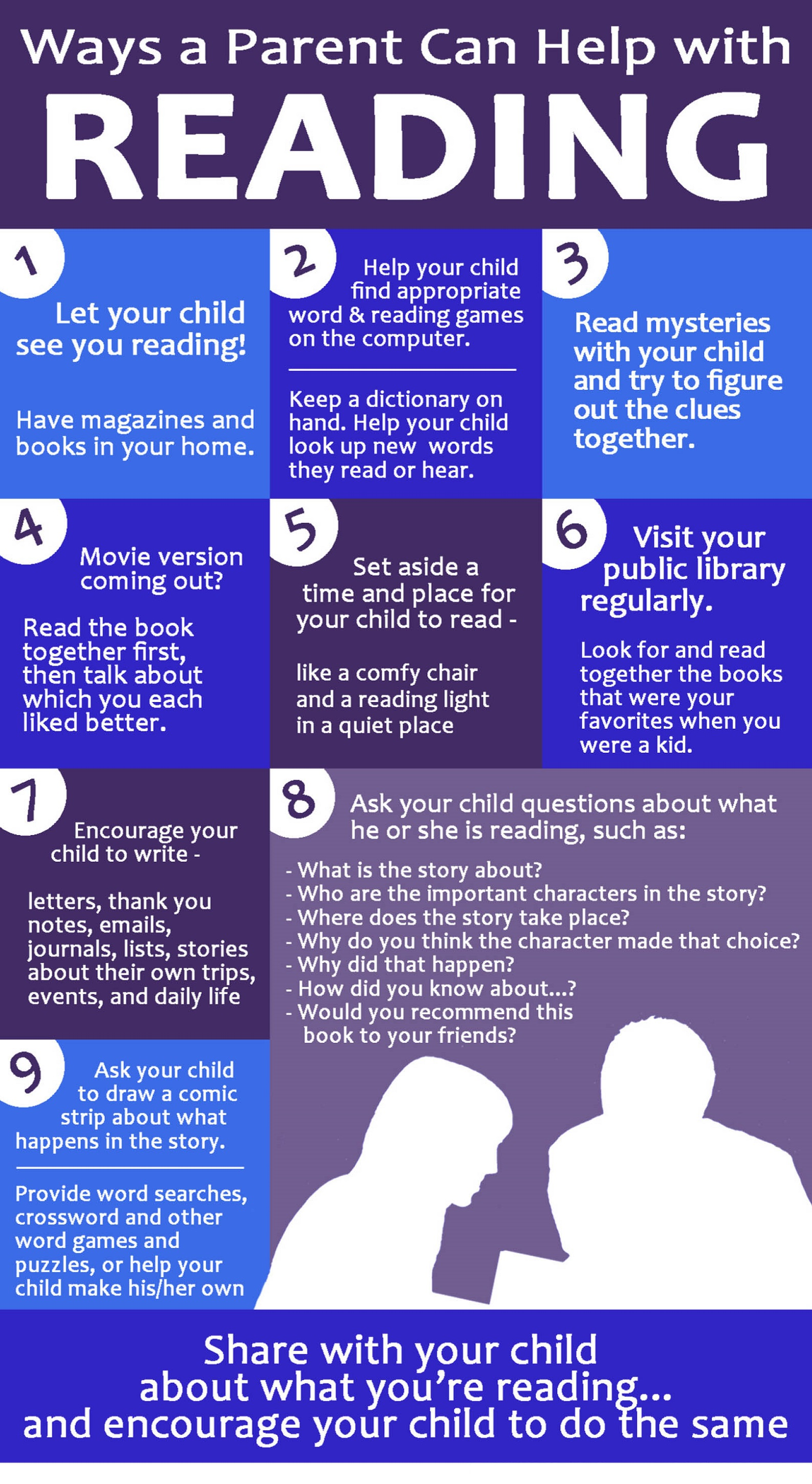 reading strategies for kids with parents