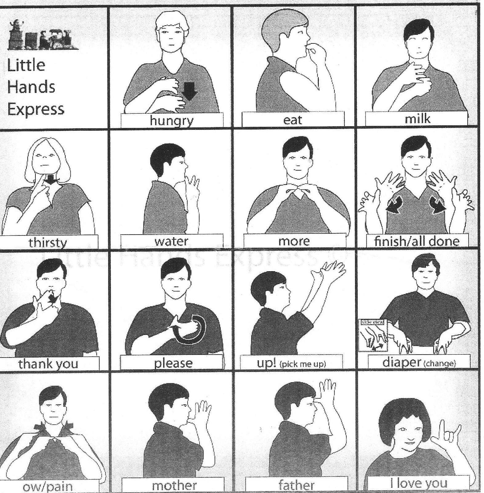 sign language chart activities