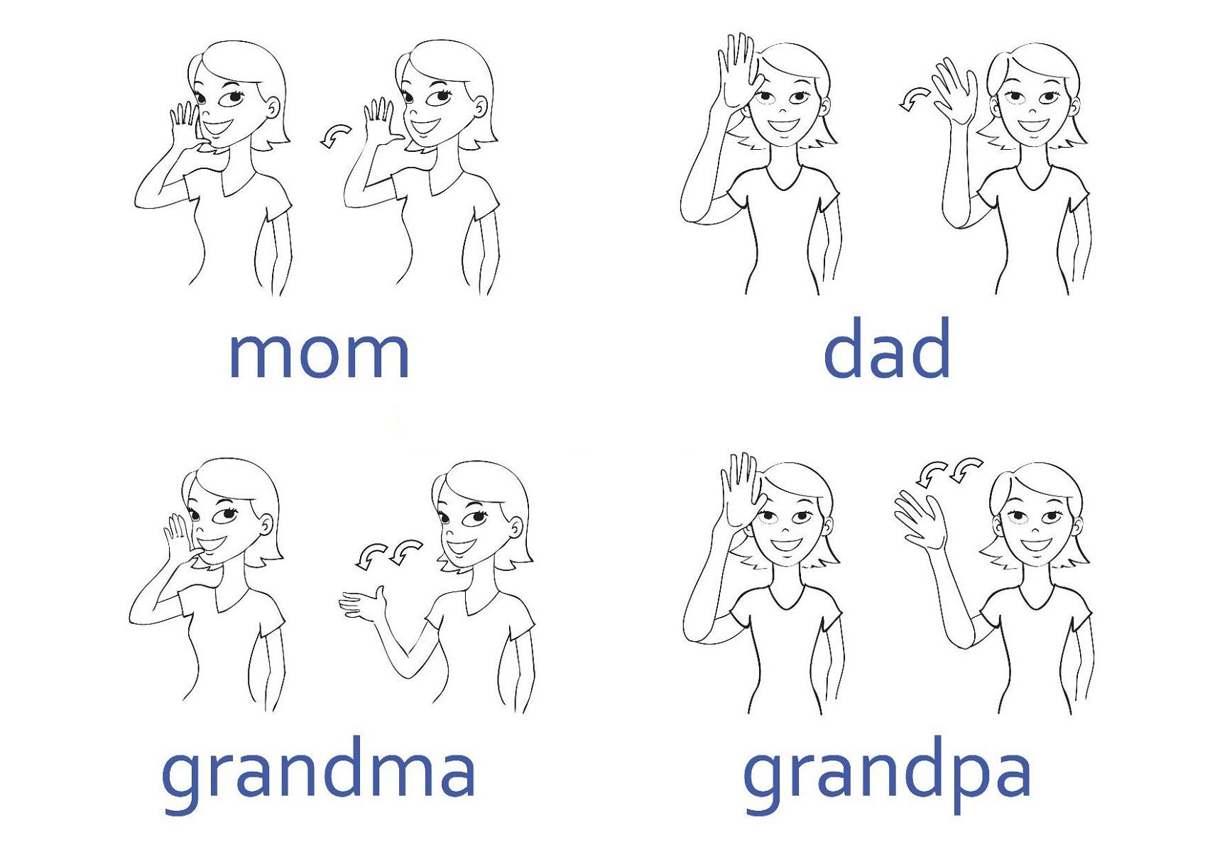 sign language chart words