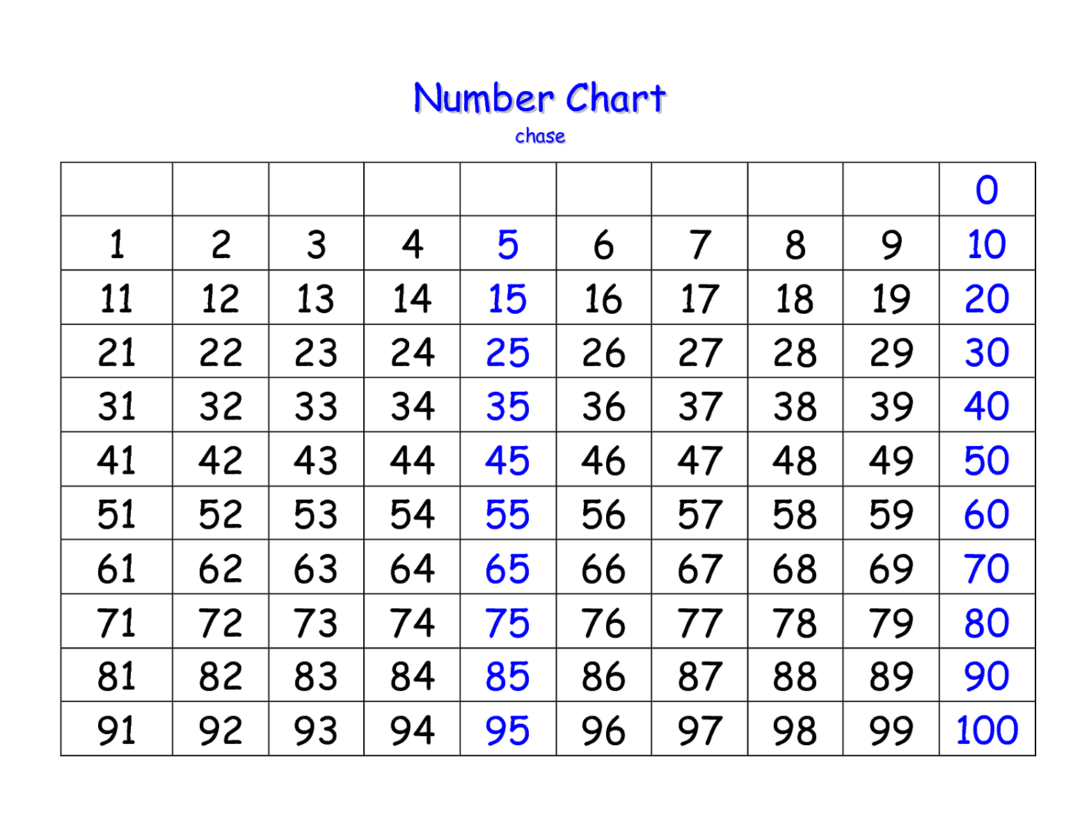 graphic regarding Printable Number Chart 1-100 referred to as Printable 1-100 Quantity Charts Sport Shelter