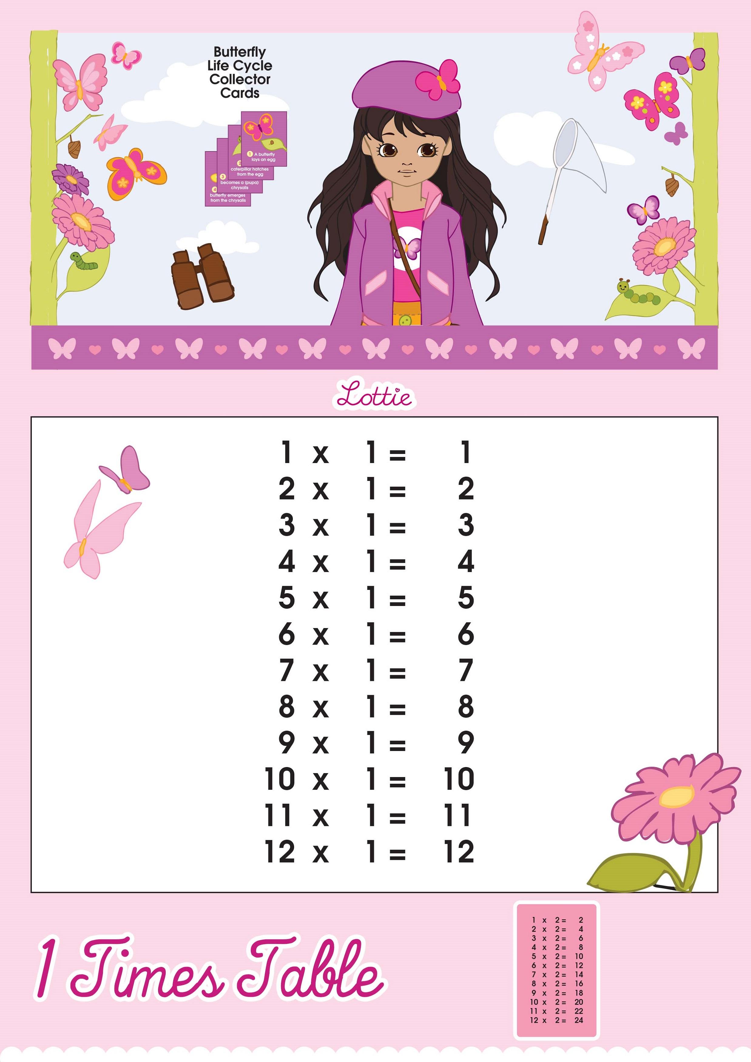1 times tables worksheet for children