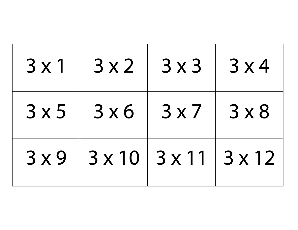 Printable flashcards for multiplication tables for Table multiplication 3