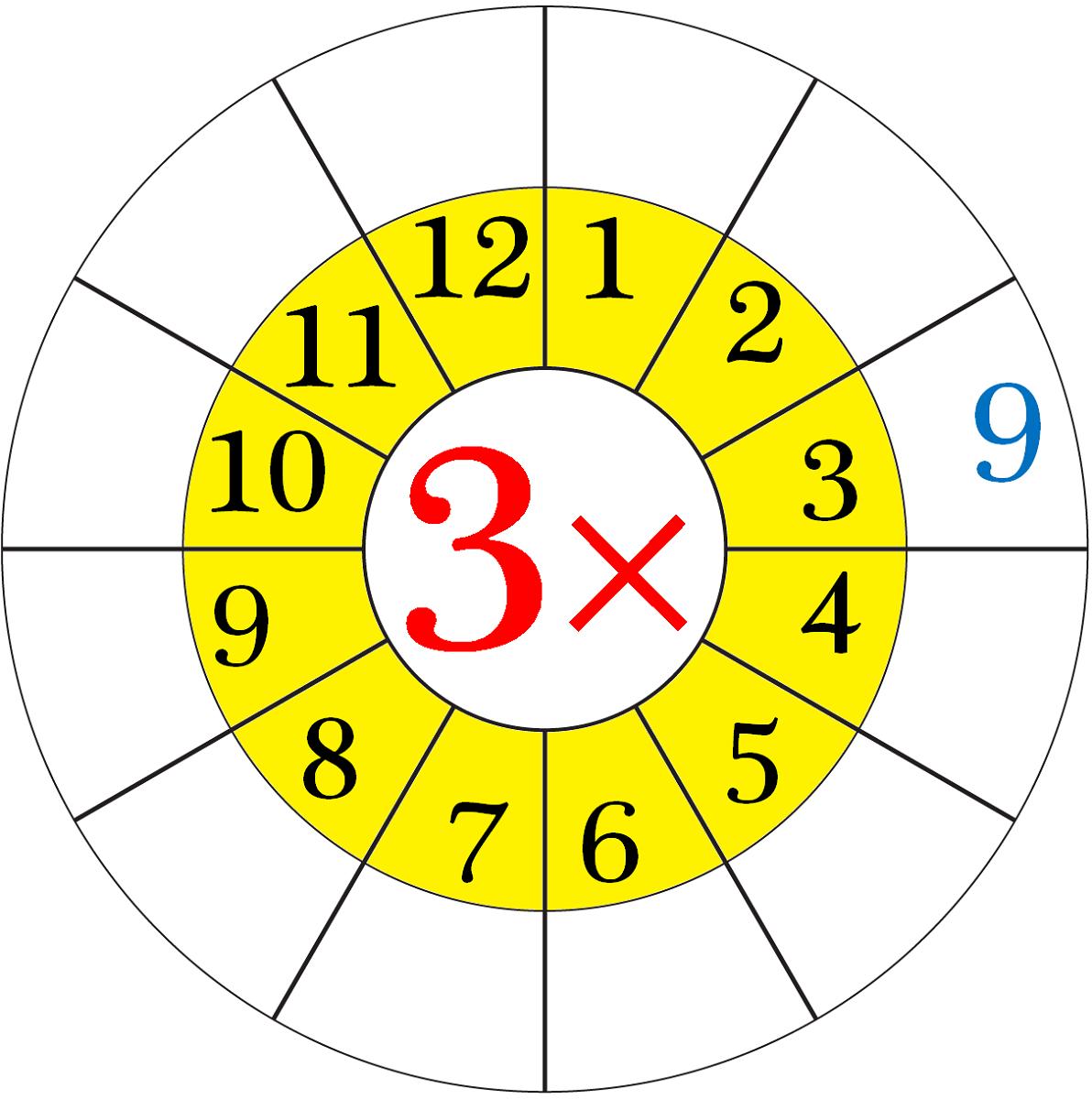 Multiplication Table Worksheet 3 Times Worksheets for Education – 8 Multiplication Worksheet