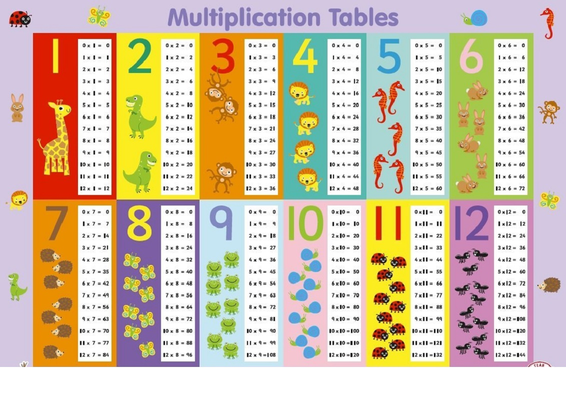 Multiplication times table chart printable printable for 6 tables multiplication