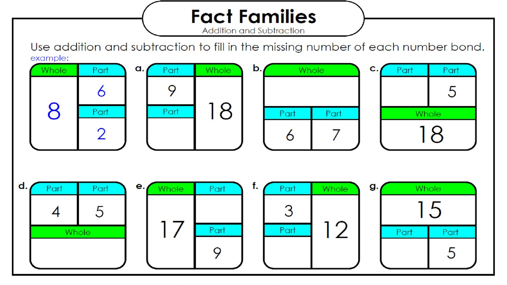 Math Worksheets Fact Families Activity Shelter