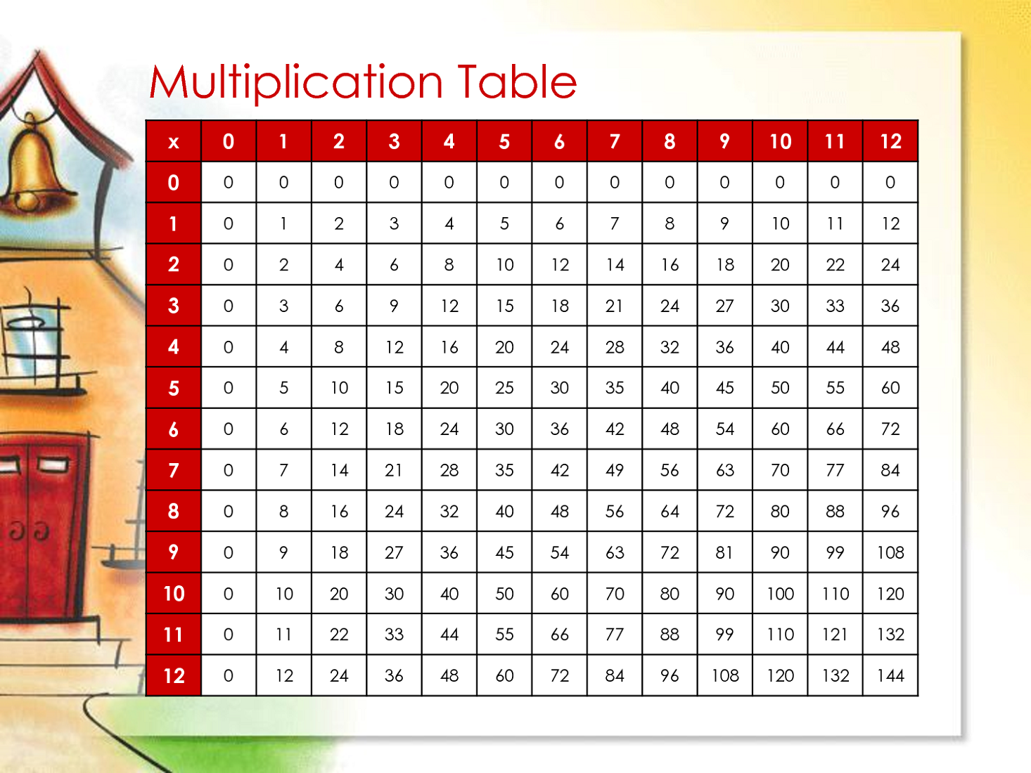 Multiplication table chart 12 to 20 k5 education resources for Table de multiplication 1 a 12