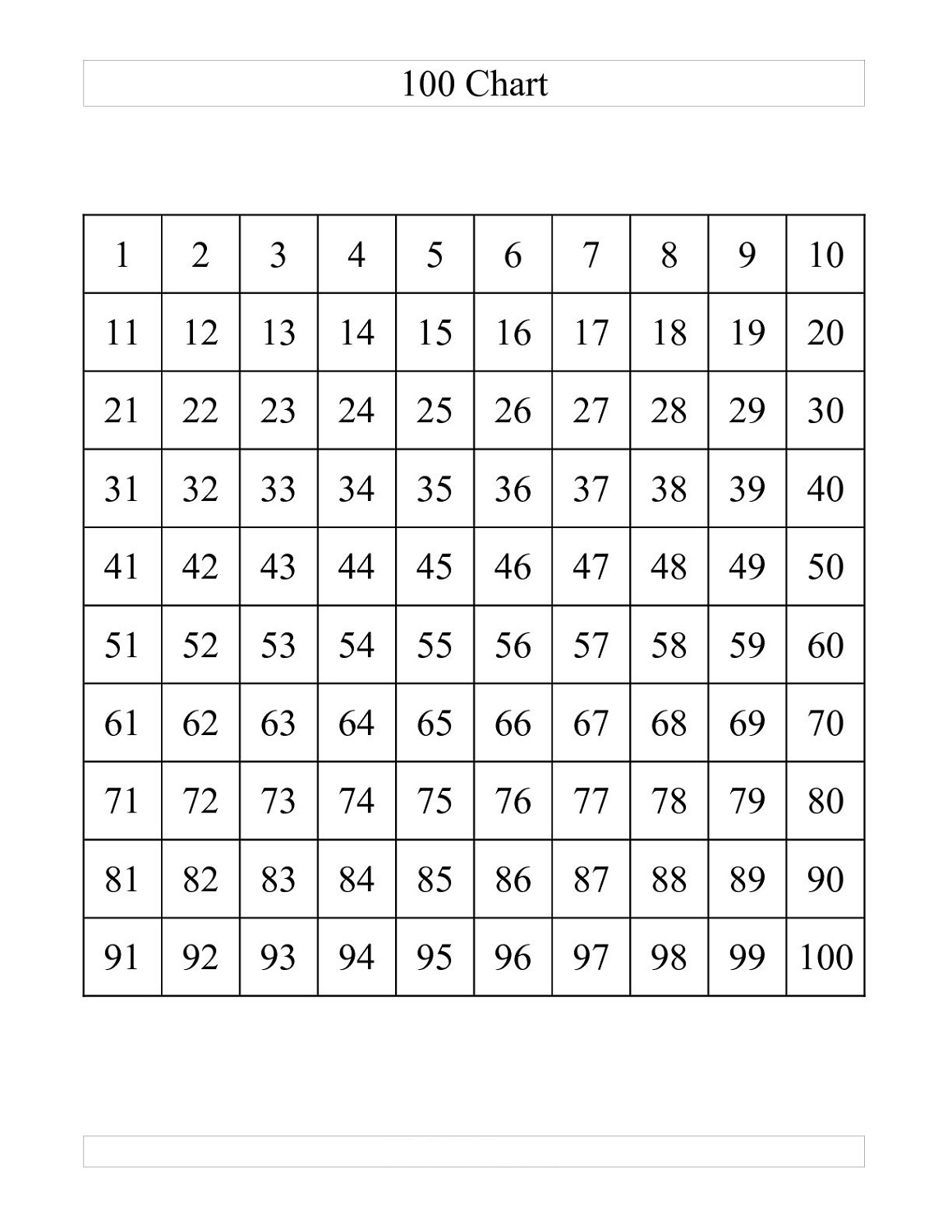 number sheets 1-100 for math