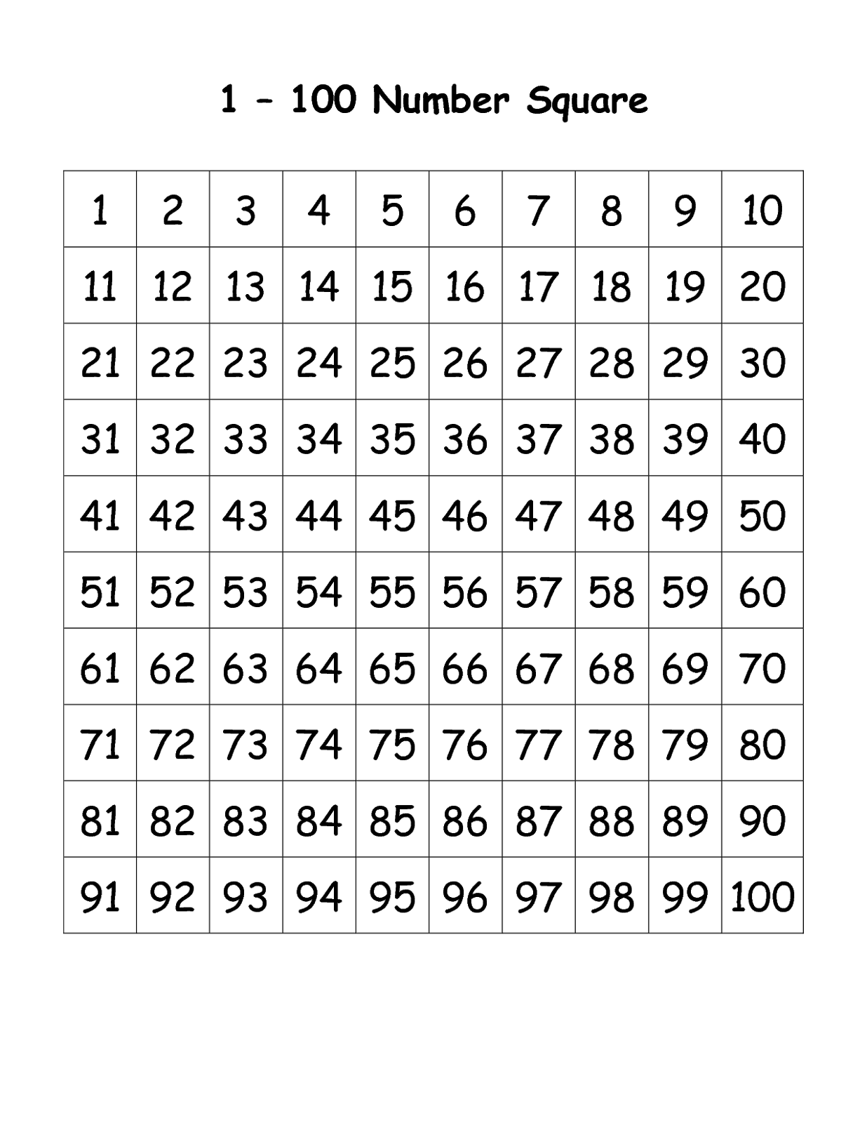 number sheets 1-100 simple