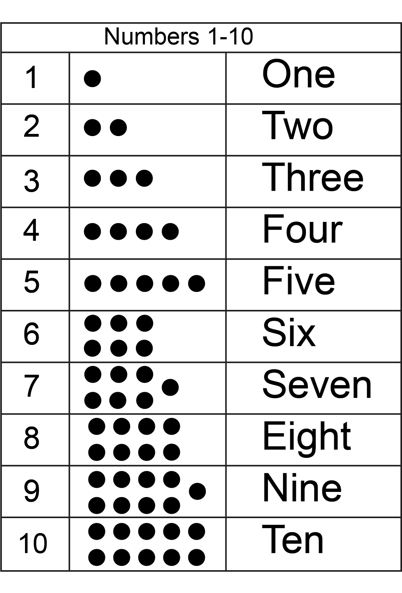 number words worksheet for beginners