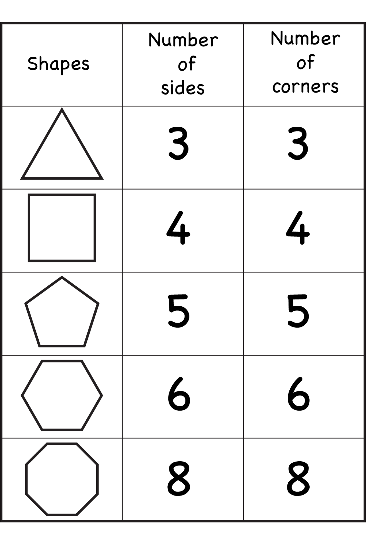 numbers and shapes for kids