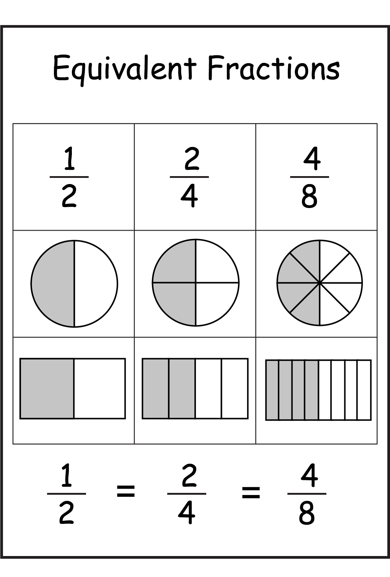 percent circle template to learn