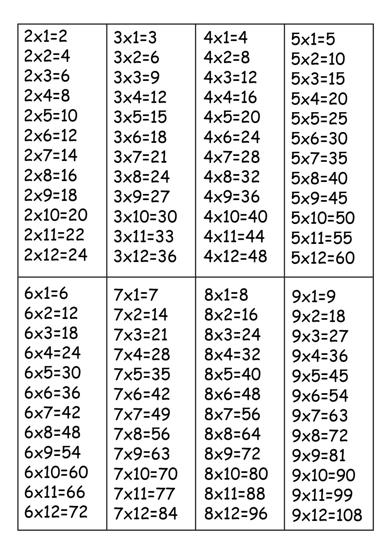 printable times table chart simple
