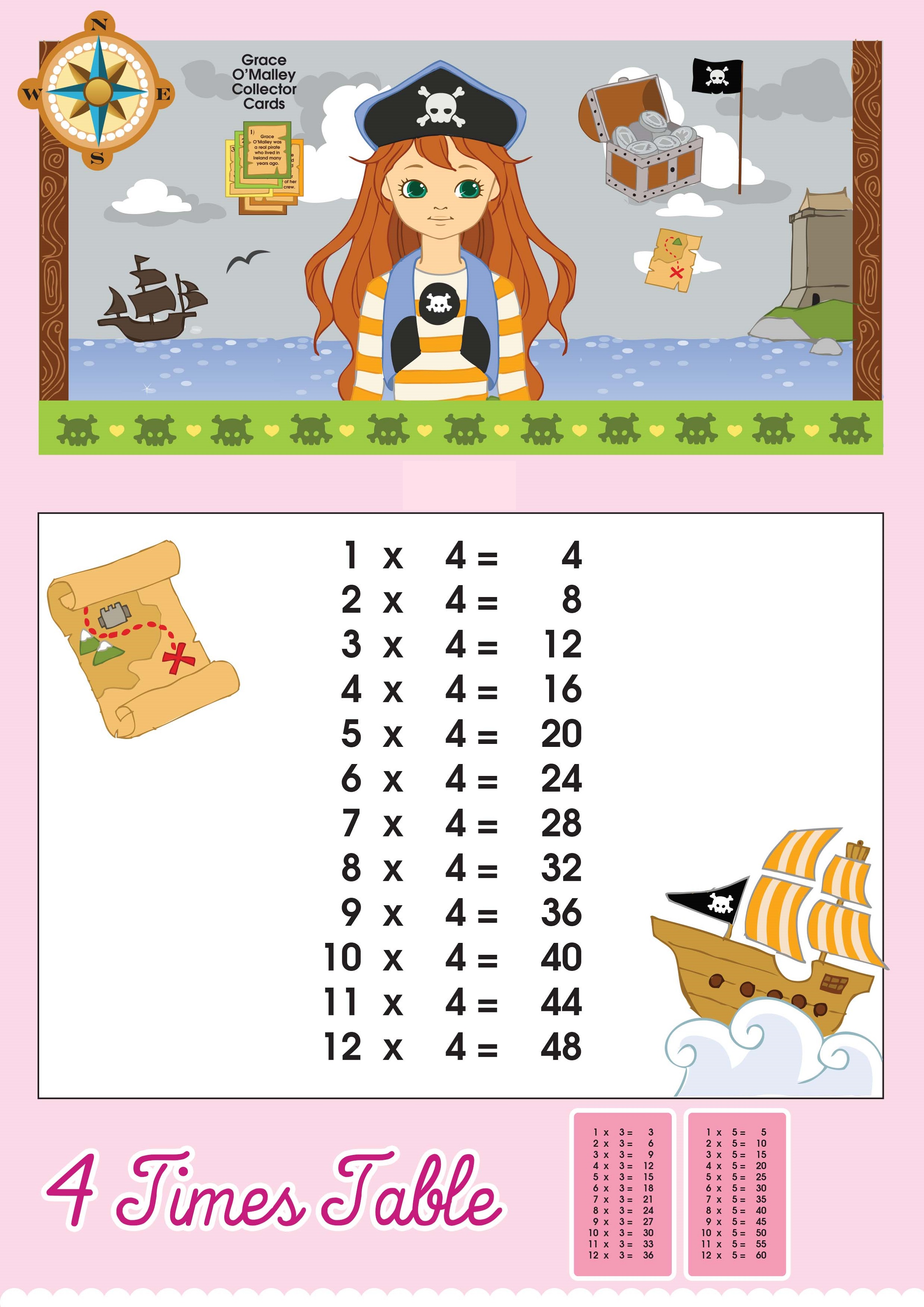printable times table chart to learn