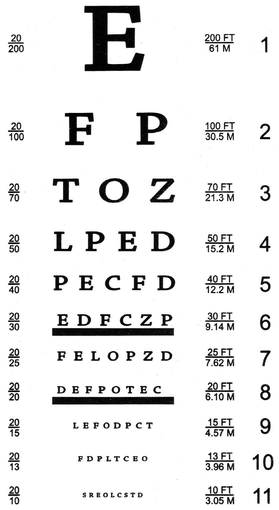 snellen chart for eye