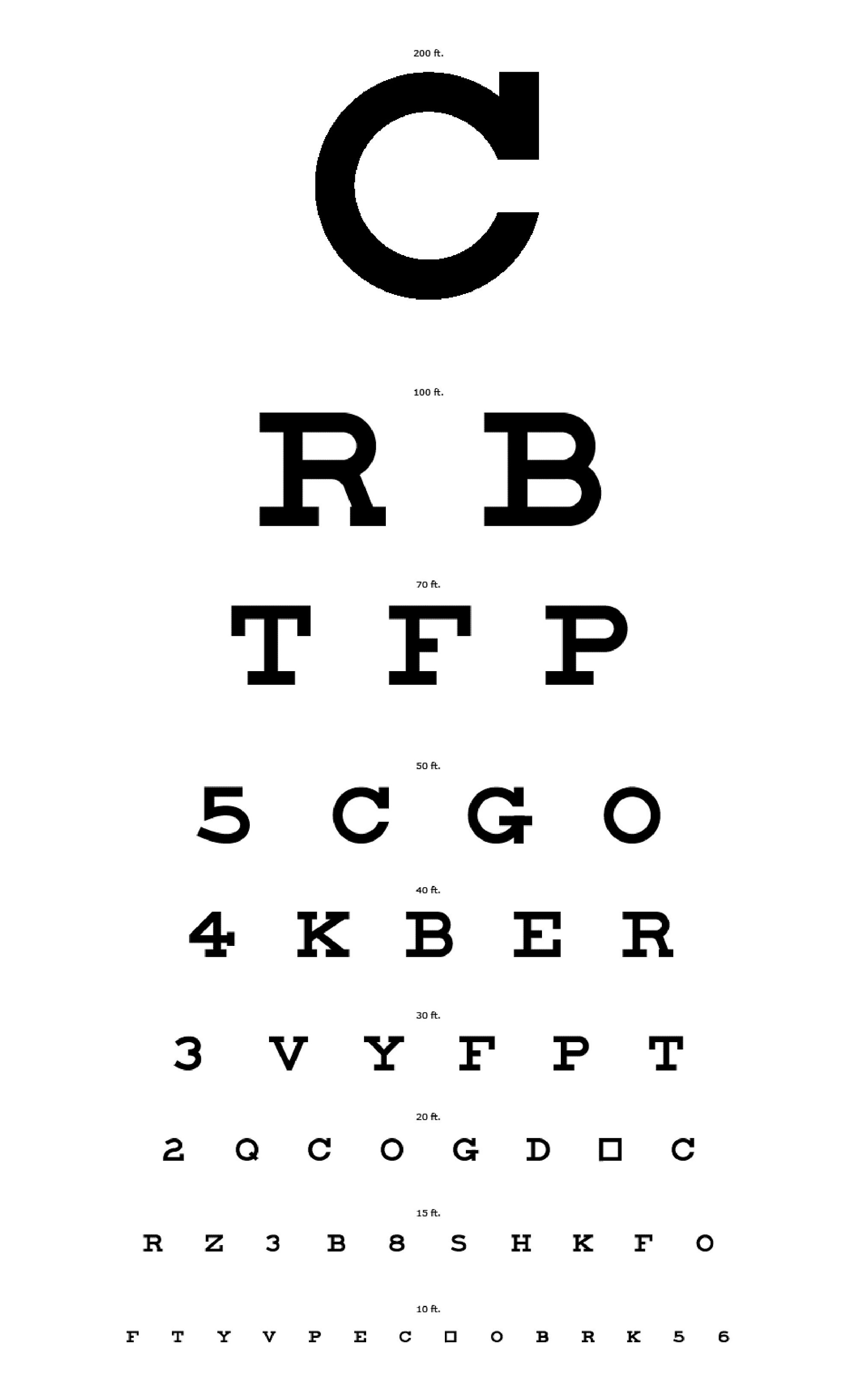snellen chart to read